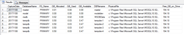 Image of evenly filled temp db files