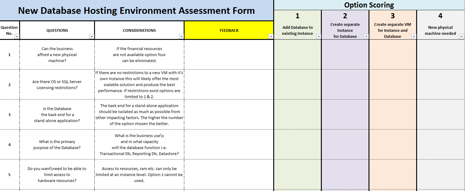 New Database Hosting Environment Assessment Form